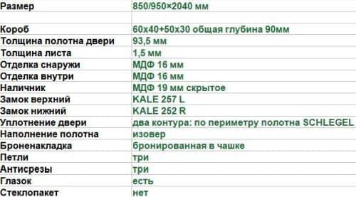 характеристика ДМ-3